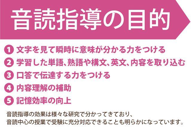 TANABU Modelとは