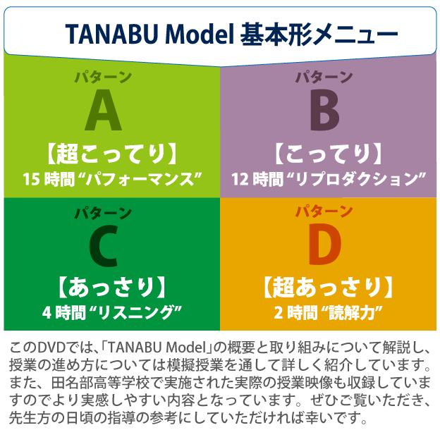 TANABU Model基本形メニュー
