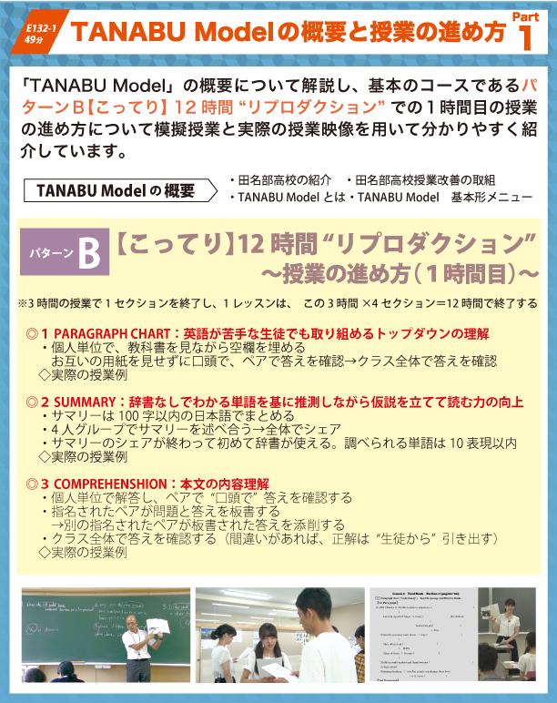 E132-1 TANABU Modelの概要と授業の進め方Part1
