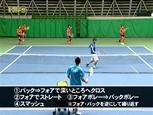 相生学院 硬式テニスレベルアップドリル(全2枚)